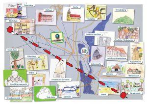 Die Tour der Kinderstadtführer (siehe Flyer)