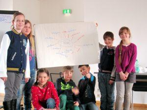 Die Woltersdorfer Kinderstadtführer 2013